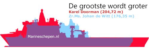 Armée Hollandaise/Armed forces of the Netherlands/Nederlandse krijgsmacht - Page 13 Vergelijking-JSS-JWIT