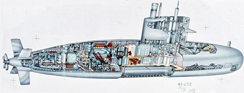 U Boot Walrus Klasse Walrusklasse onderzeeb...